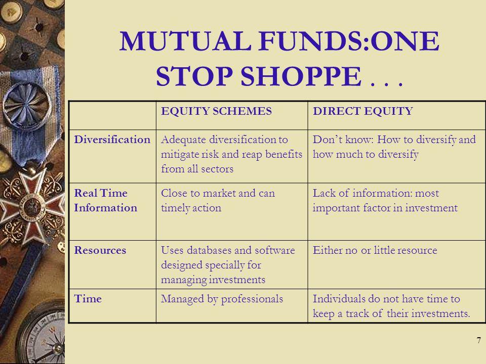 8 MUTUAL FUNDS:ONE STOP SHOPPE...