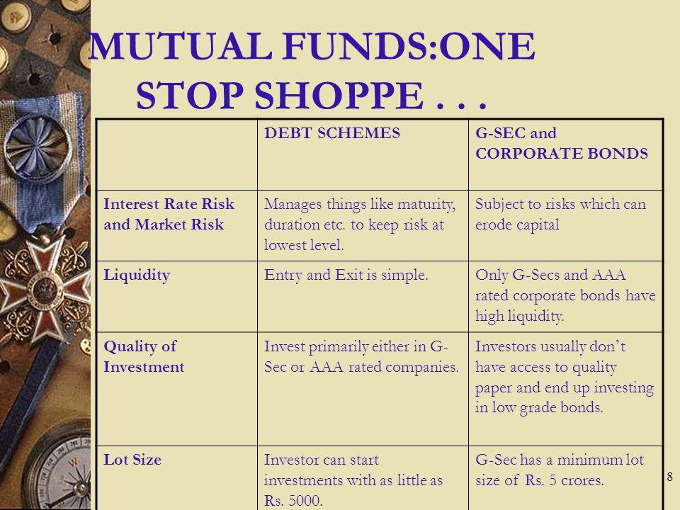 9 MUTUAL FUNDS:ONE STOP SHOPPE...