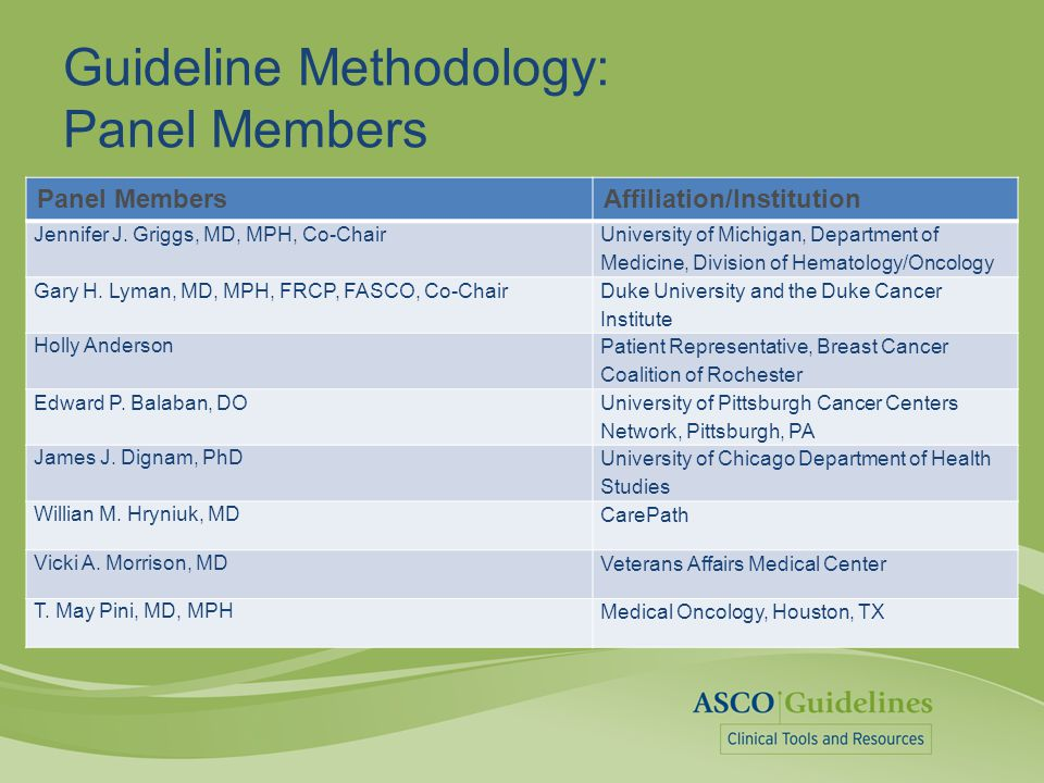 Guideline Methodology: Panel Members Panel MembersAffiliation/Institution Jennifer J.