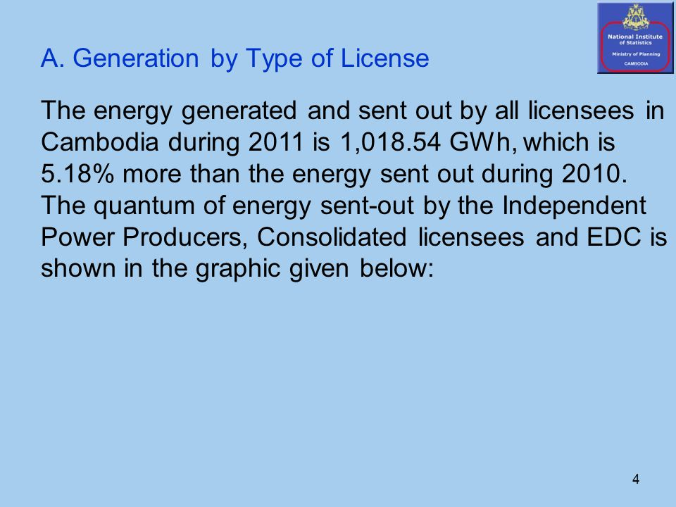 4 A. Generation by Type of License The energy generated and sent out by all licensees in Cambodia during 2011 is 1,018.54 GWh, which is 5.18% more tha