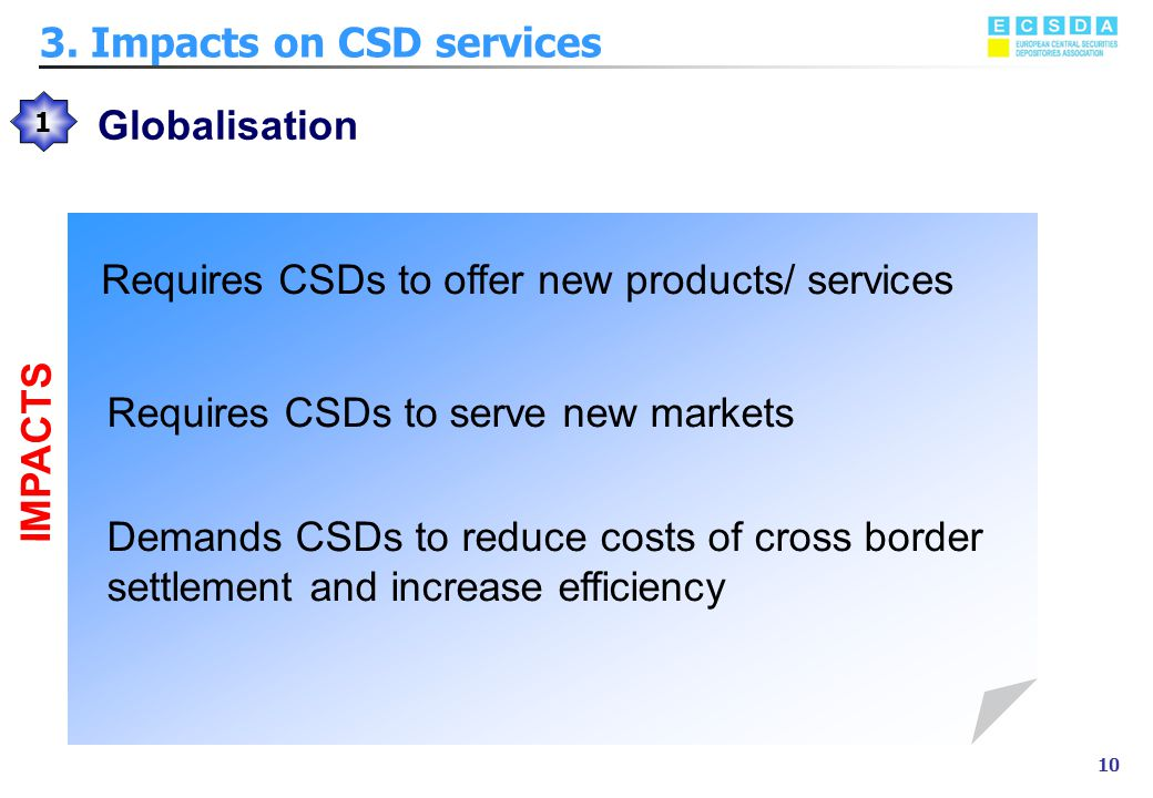 Marzo 2002 10 3. Impacts on CSD services Globalisation 1 Requires CSDs to serve new markets Requires CSDs to offer new products/ services Demands CSDs