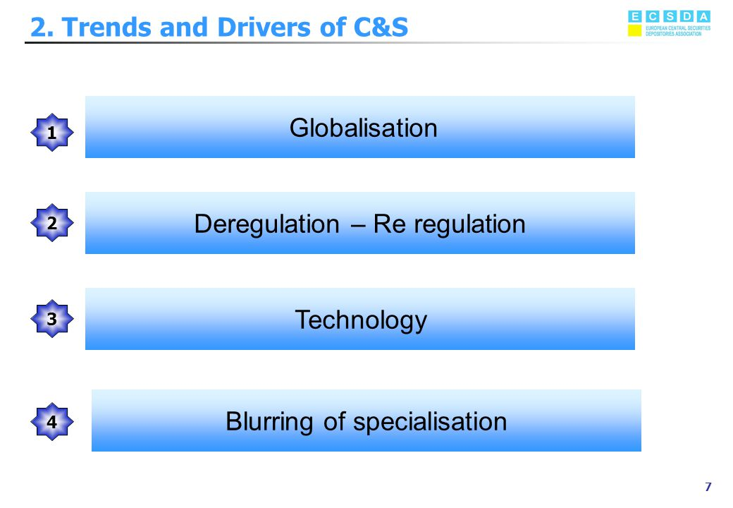 Marzo 2002 8 Agenda 1.ECSDA- Brief overview 2.Trends and drivers of C&S 4.