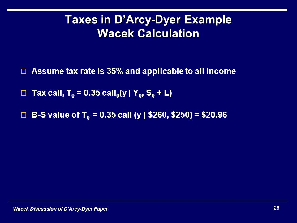 Wacek Discussion of D'Arcy-Dyer Paper 28 Taxes in D'Arcy-Dyer Example Wacek Calculation  Assume tax rate is 35% and applicable to all income  Tax call, T 0 = 0.35 call 0 (y | Y 0, S 0 + L)  B-S value of T 0 = 0.35 call (y | $260, $250) = $20.96
