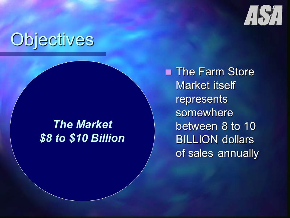 Objectives The Farm Store Market itself represents somewhere between 8 to 10 BILLION dollars of sales annually The Market $8 to $10 Billion