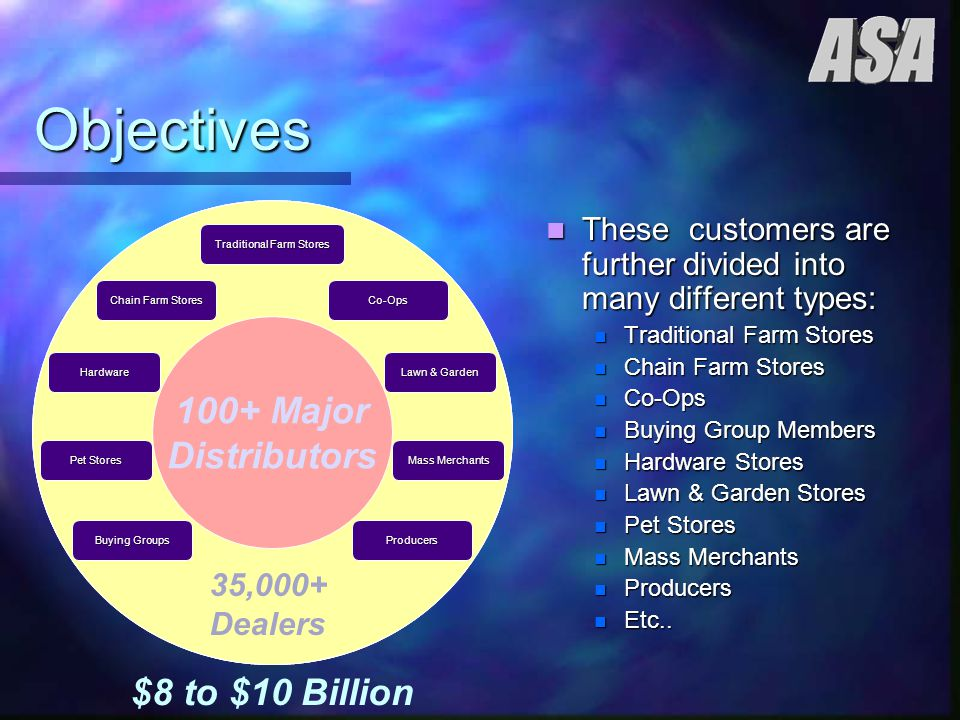 Objectives These customers are further divided into many different types: Traditional Farm Stores Chain Farm Stores Co-Ops Buying Group Members Hardware Stores Lawn & Garden Stores Pet Stores Mass Merchants Producers Etc..