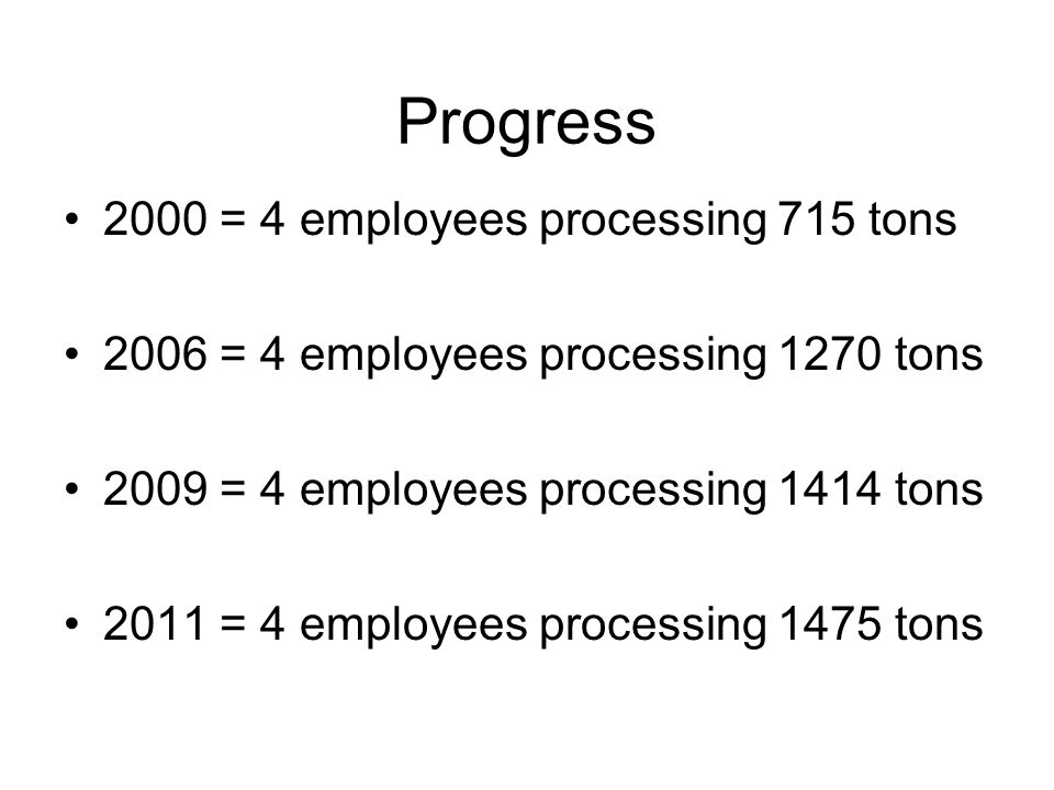 Progress 2000 = 4 employees processing 715 tons 2006 = 4 employees processing 1270 tons 2009 = 4 employees processing 1414 tons 2011 = 4 employees processing 1475 tons