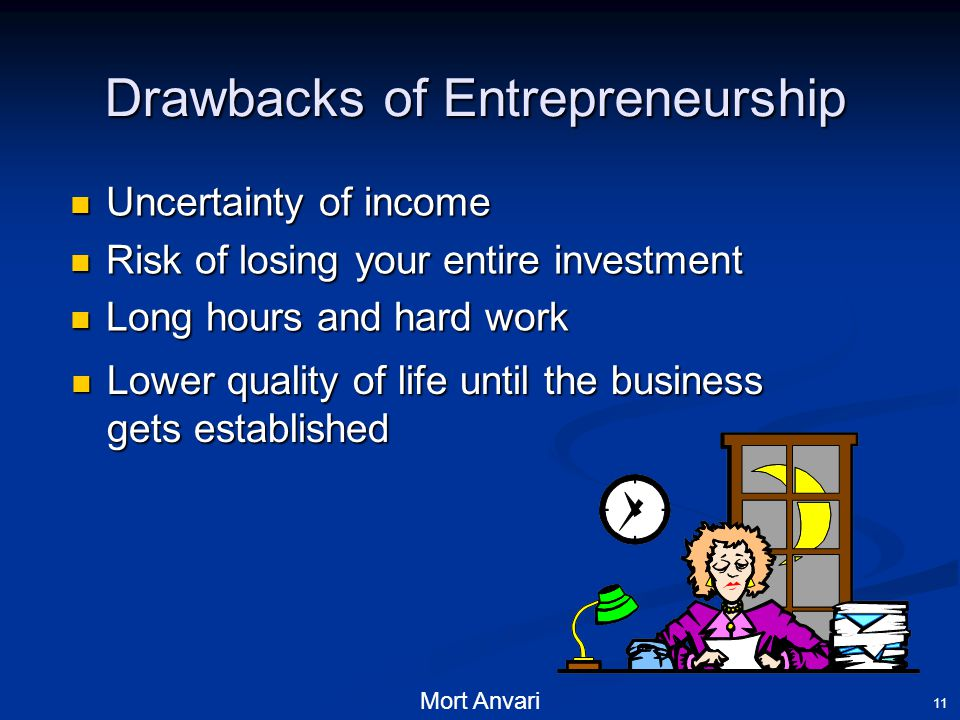 11 Drawbacks of Entrepreneurship Uncertainty of income Uncertainty of income Risk of losing your entire investment Risk of losing your entire investment Long hours and hard work Long hours and hard work Lower quality of life until the business gets established Lower quality of life until the business gets established