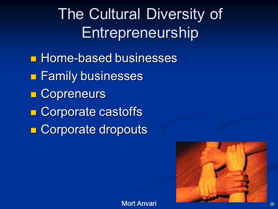 Mort Anvari 20 The Cultural Diversity of Entrepreneurship Home-based businesses Home-based businesses Family businesses Family businesses Copreneurs Copreneurs Corporate castoffs Corporate castoffs Corporate dropouts Corporate dropouts