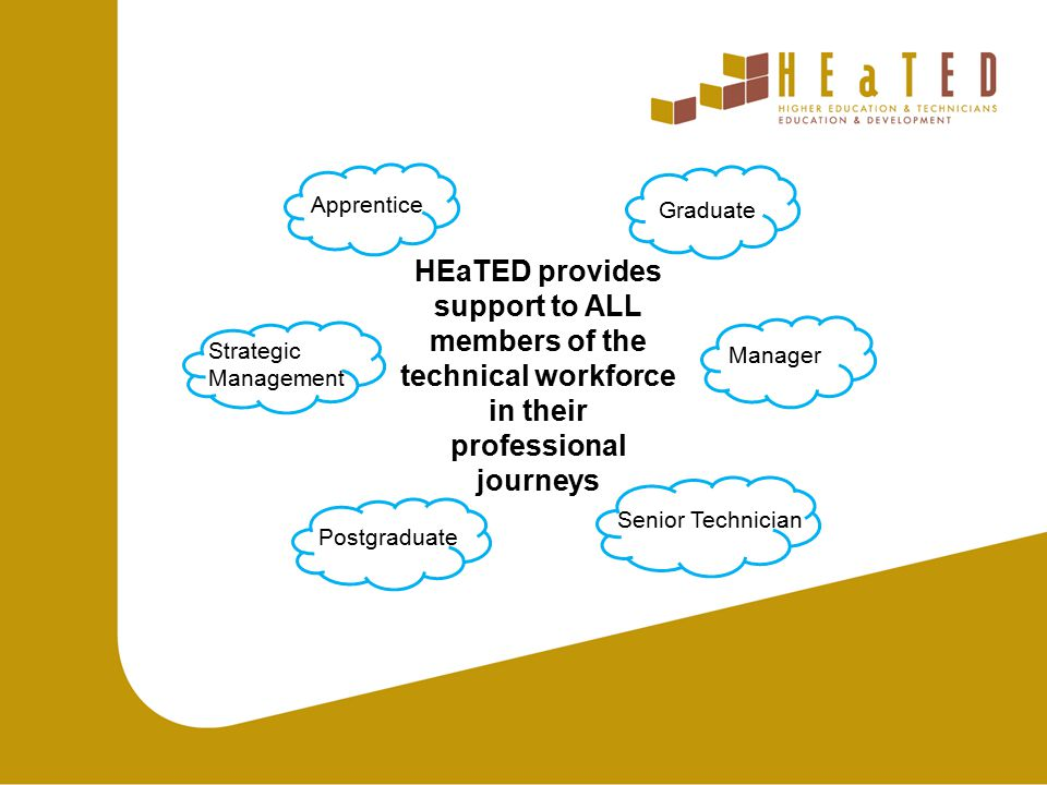 HEaTED provides support to ALL members of the technical workforce in their professional journeys Apprentice Graduate Postgraduate Senior Technician Manager Strategic Management