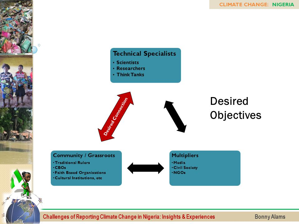 Challenges of Reporting Climate Change in Nigeria: Insights & Experiences Bonny Alams CLIMATE CHANGE: NIGERIA Technical Specialists Scientists Researc