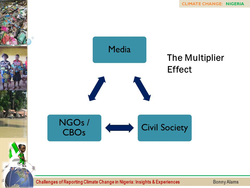 Challenges of Reporting Climate Change in Nigeria: Insights & Experiences Bonny Alams CLIMATE CHANGE: NIGERIA Media Civil Society NGOs / CBOs The Mult