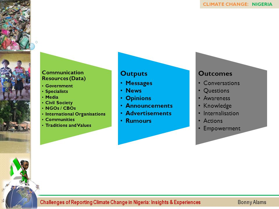 Challenges of Reporting Climate Change in Nigeria: Insights & Experiences Bonny Alams CLIMATE CHANGE: NIGERIA Communication Resources (Data) Governmen