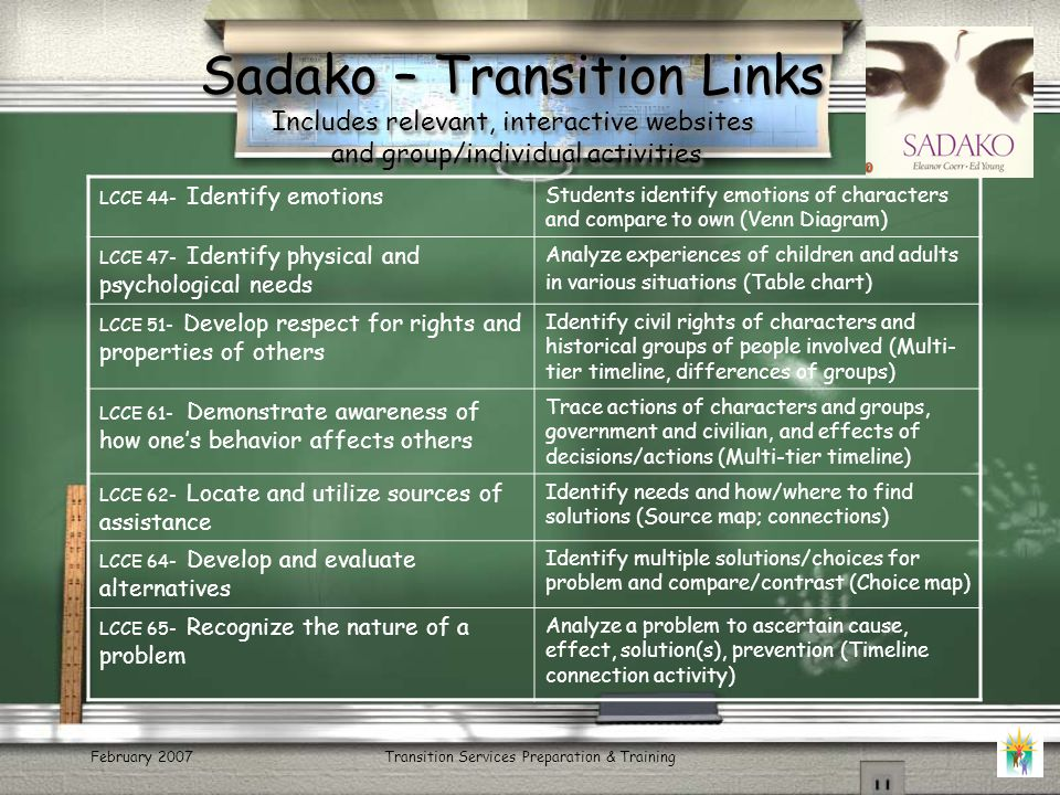 February 2007Transition Services Preparation & Training Sadako – Transition Links Includes relevant, interactive websites and group/individual activities LCCE 44- Identify emotions Students identify emotions of characters and compare to own (Venn Diagram) LCCE 47- Identify physical and psychological needs Analyze experiences of children and adults in various situations (Table chart) LCCE 51- Develop respect for rights and properties of others Identify civil rights of characters and historical groups of people involved (Multi- tier timeline, differences of groups) LCCE 61- Demonstrate awareness of how one's behavior affects others Trace actions of characters and groups, government and civilian, and effects of decisions/actions (Multi-tier timeline) LCCE 62- Locate and utilize sources of assistance Identify needs and how/where to find solutions (Source map; connections) LCCE 64- Develop and evaluate alternatives Identify multiple solutions/choices for problem and compare/contrast (Choice map) LCCE 65- Recognize the nature of a problem Analyze a problem to ascertain cause, effect, solution(s), prevention (Timeline connection activity)