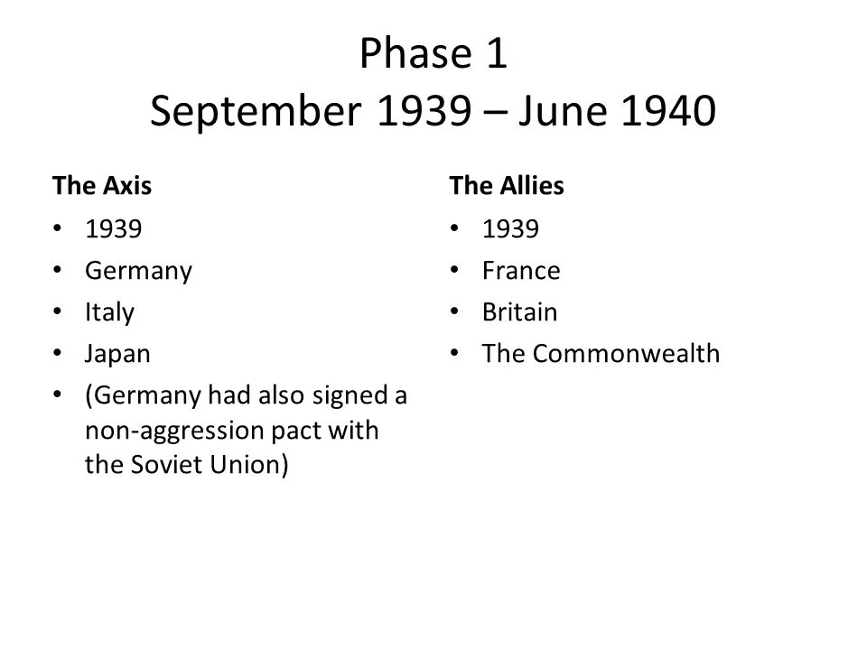 Phase 1 September 1939 – June 1940 The Axis 1939 Germany Italy Japan (Germany had also signed a non-aggression pact with the Soviet Union) The Allies 1939 France Britain The Commonwealth