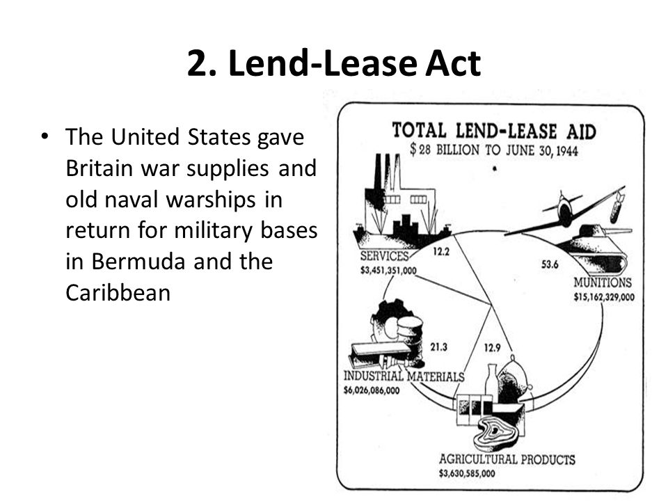2. Lend-Lease Act The United States gave Britain war supplies and old naval warships in return for military bases in Bermuda and the Caribbean