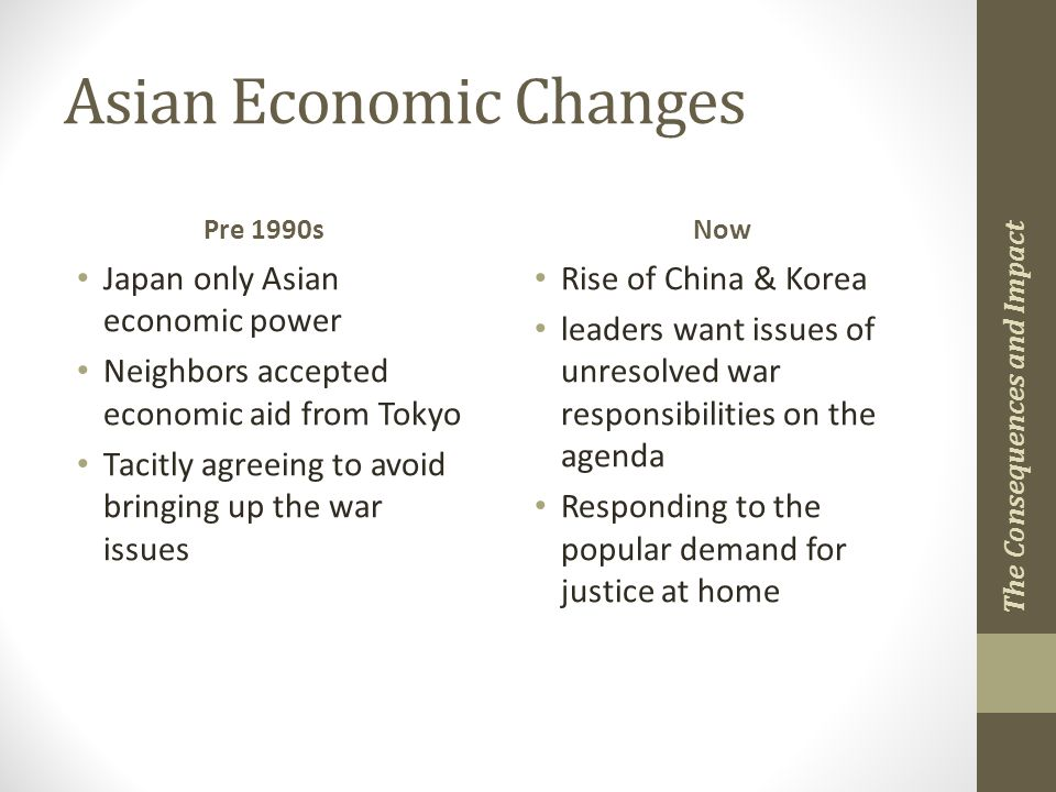 Asian Economic Changes Pre 1990s Japan only Asian economic power Neighbors accepted economic aid from Tokyo Tacitly agreeing to avoid bringing up the war issues Now Rise of China & Korea leaders want issues of unresolved war responsibilities on the agenda Responding to the popular demand for justice at home The Consequences and Impact