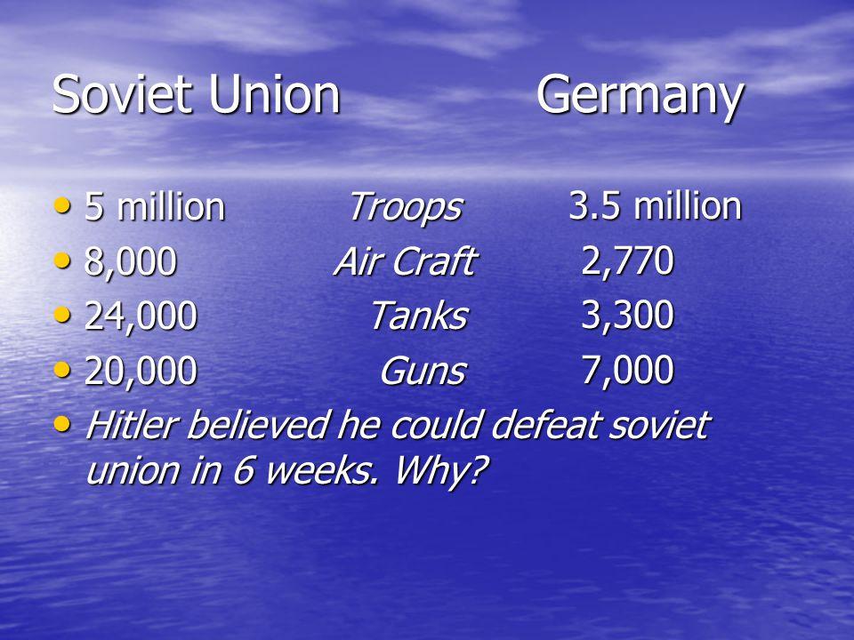 Soviet Union Germany 5 million Troops 5 million Troops 8,000 Air Craft 8,000 Air Craft 24,000 Tanks 24,000 Tanks 20,000 Guns 20,000 Guns Hitler believed he could defeat soviet union in 6 weeks.