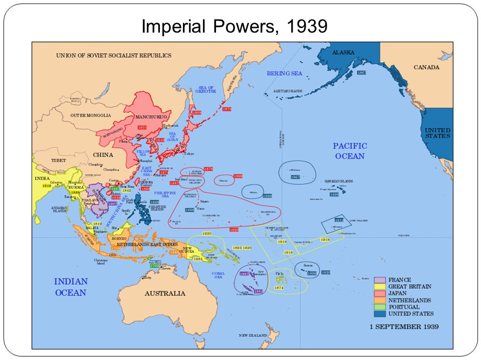 Imperial Powers, 1939