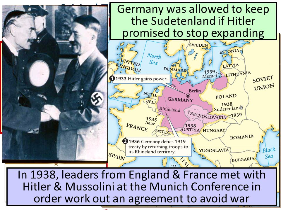 Critical Thinking Decision #2: How should the League of Nations respond? The Decision: B In 1938, leaders from England & France met with Hitler & Muss