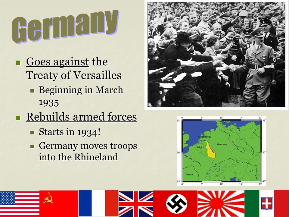 Goes against the Treaty of Versailles Goes against the Treaty of Versailles Beginning in March 1935 Beginning in March 1935 Rebuilds armed forces Rebu