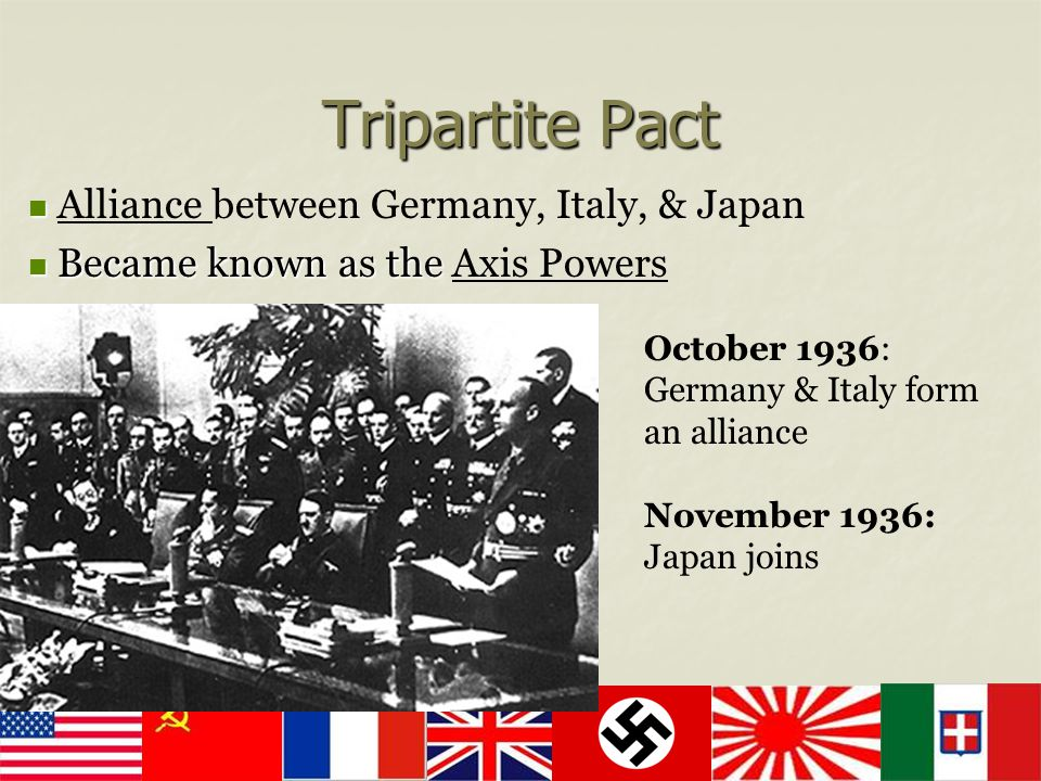 Tripartite Pact Alliance between Germany, Italy, & Japan Became known as the Became known as the Axis Powers October 1936: Germany & Italy form an all