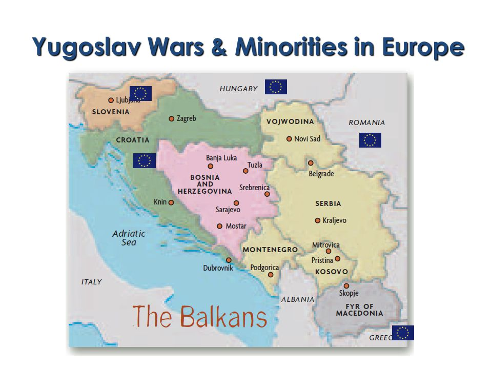 Yugoslav Wars & Minorities in Europe