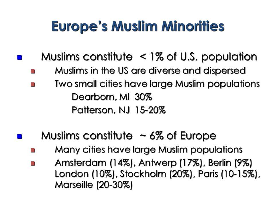 Europe's Muslim Minorities Muslims constitute < 1% of U.S. population Muslims constitute < 1% of U.S. population Muslims in the US are diverse and dis