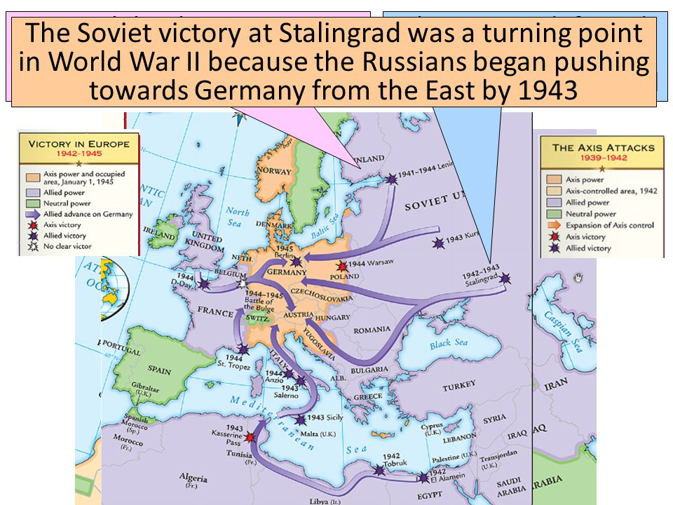 Meanwhile, the Soviet army stopped the German attack at Moscow & Leningrad in 1942 The Soviets defeated the German army at the Battle of Stalingrad The Soviet victory at Stalingrad was a turning point in World War II because the Russians began pushing towards Germany from the East by 1943