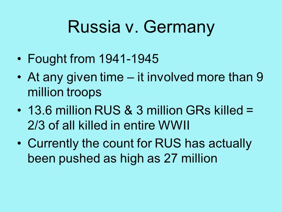 Russia v.