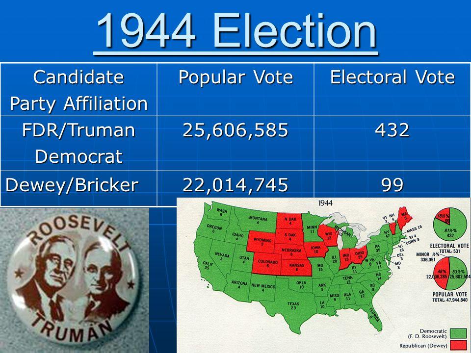 1944 Election Candidate Party Affiliation Popular Vote Electoral Vote FDR/TrumanDemocrat25,606,585432 Dewey/Bricker22,014,74599