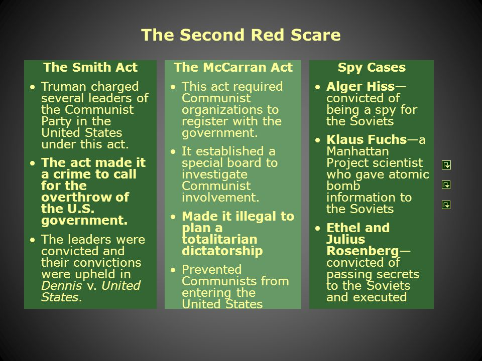 The Second Red Scare Truman investigated all federal employees to ensure the loyalty of government officials.