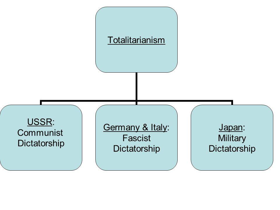 Adolf Hitler- Germany Japan Hideki Tojo Benito Mussolini-Italy Josef Stalin- USSR
