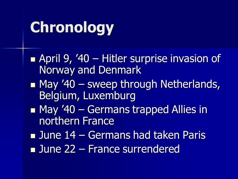Chronology April 9, '40 – Hitler surprise invasion of Norway and Denmark April 9, '40 – Hitler surprise invasion of Norway and Denmark May '40 – sweep