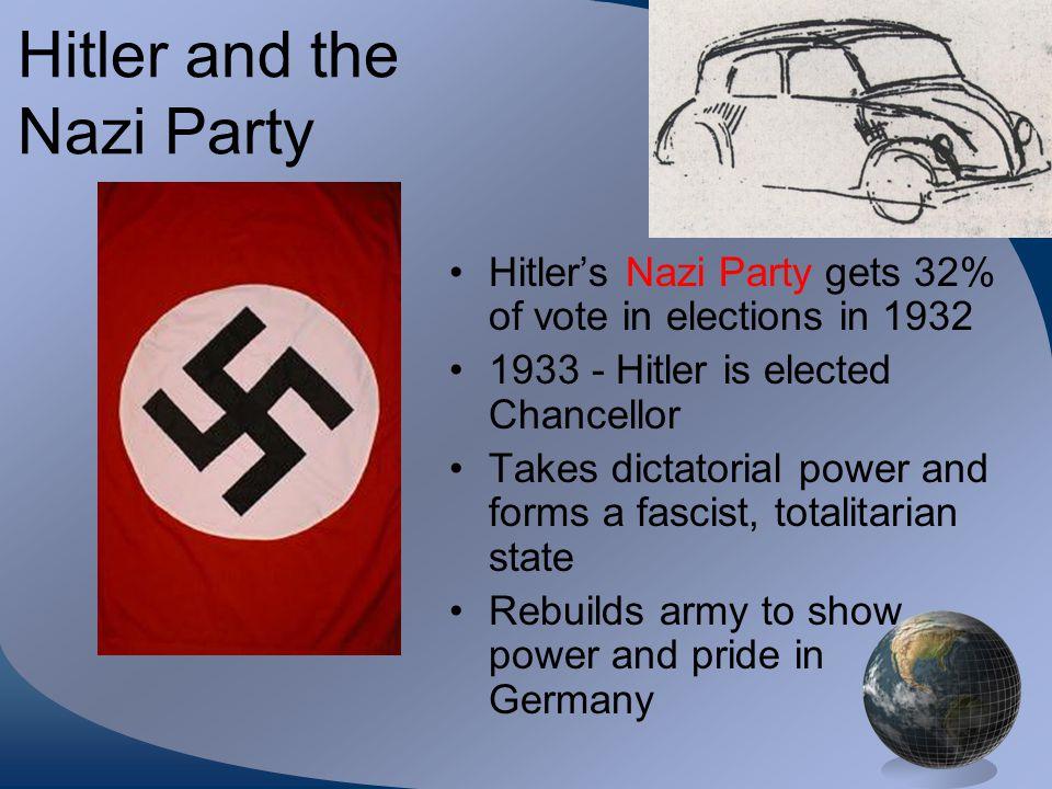 Anti-Semitism Nazi Party bans Jews from govt.