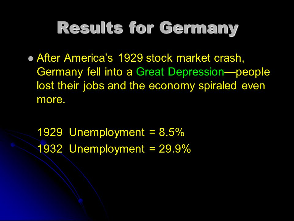 Results for Germany After America's 1929 stock market crash, Germany fell into a Great Depression—people lost their jobs and the economy spiraled even more.