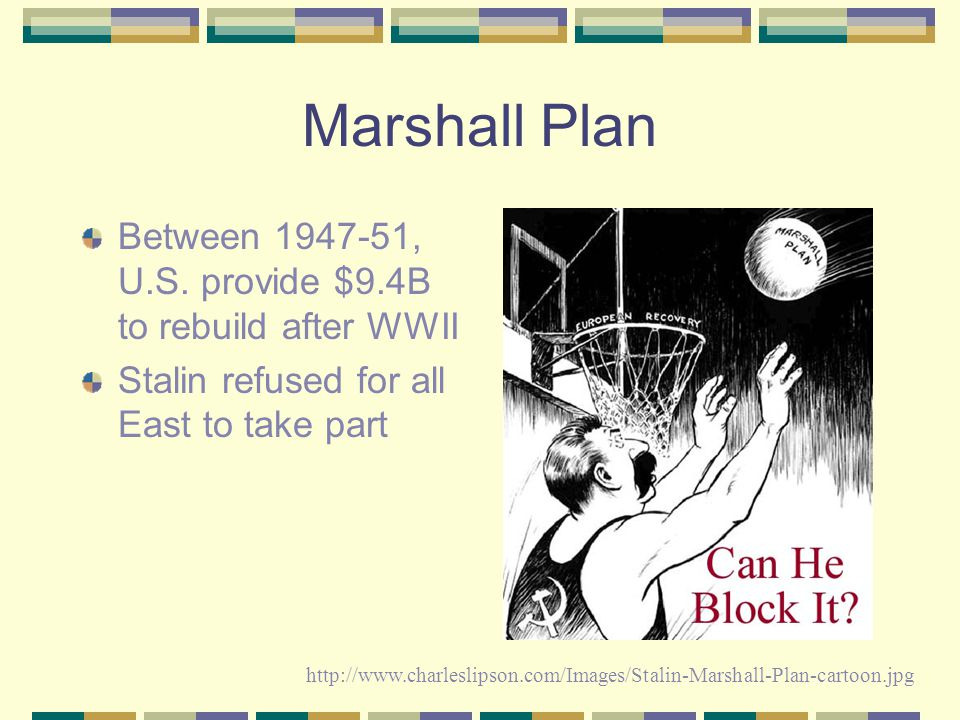 Marshall Plan Between 1947-51, U.S. provide $9.4B to rebuild after WWII Stalin refused for all East to take part http://www.charleslipson.com/Images/S