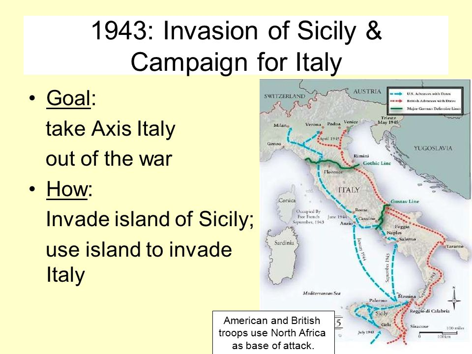 1943: Invasion of Sicily & Campaign for Italy Goal: take Axis Italy out of the war How: Invade island of Sicily; use island to invade Italy American and British troops use North Africa as base of attack.