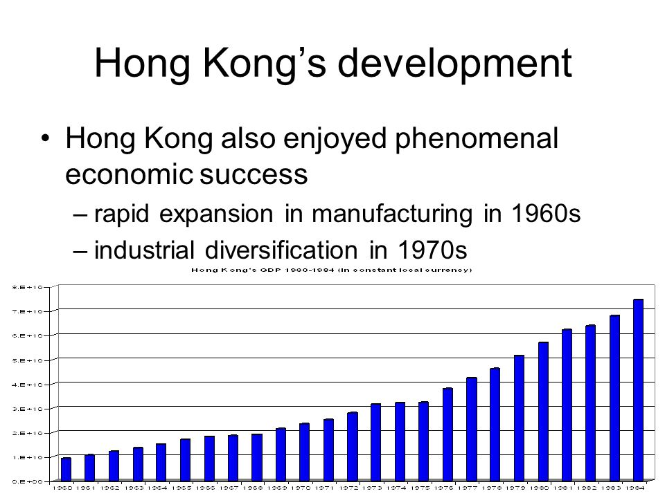 Hong Kong's development Hong Kong also enjoyed phenomenal economic success –rapid expansion in manufacturing in 1960s –industrial diversification in 1970s