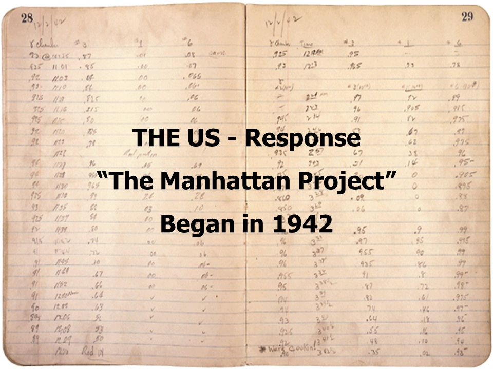 "THE US - Response ""The Manhattan Project"" Began in 1942"