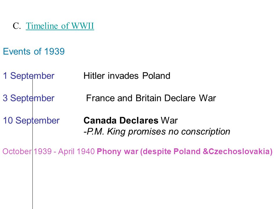 C. Timeline of WWIITimeline of WWII Events of 1939 1 SeptemberHitler invades Poland 3 September France and Britain Declare War 10 September Canada Dec