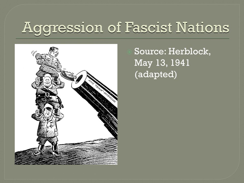 Aggression of Fascist Nations  Source: Herblock, May 13, 1941 (adapted)