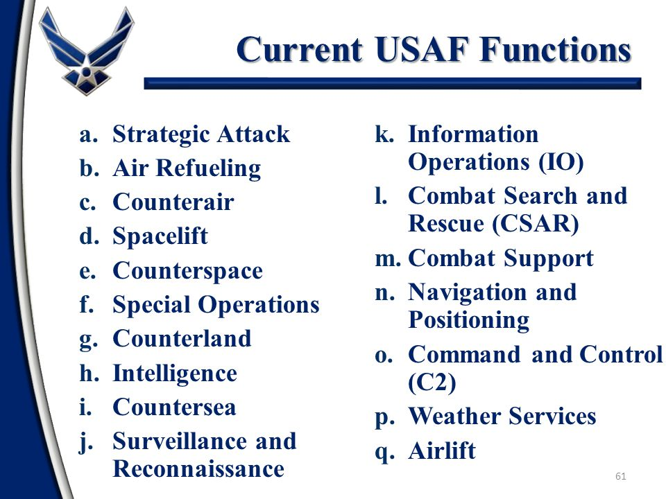 61 a.Strategic Attack b.Air Refueling c.Counterair d.Spacelift e.Counterspace f.Special Operations g.Counterland h.Intelligence i.Countersea j.Surveillance and Reconnaissance k.Information Operations (IO) l.Combat Search and Rescue (CSAR) m.Combat Support n.Navigation and Positioning o.Command and Control (C2) p.Weather Services q.Airlift Current USAF Functions