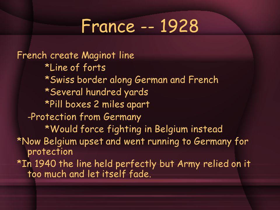 France -- 1928 French create Maginot line *Line of forts *Swiss border along German and French *Several hundred yards *Pill boxes 2 miles apart -Protection from Germany *Would force fighting in Belgium instead *Now Belgium upset and went running to Germany for protection *In 1940 the line held perfectly but Army relied on it too much and let itself fade.