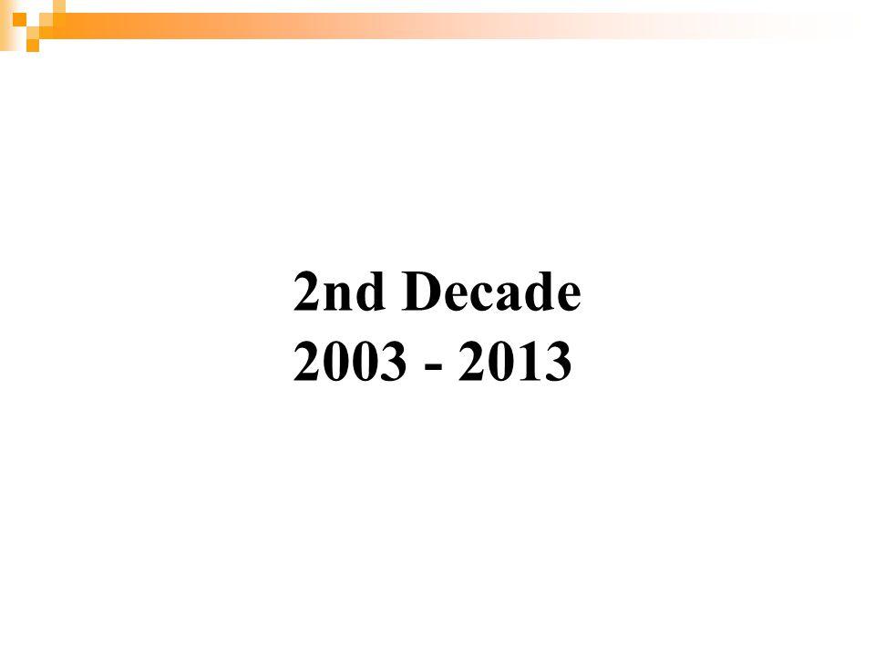 2nd Decade 2003 - 2013