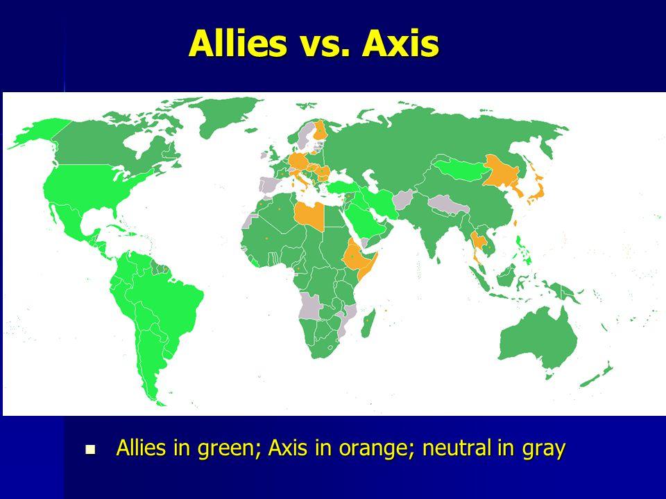 Allies vs.