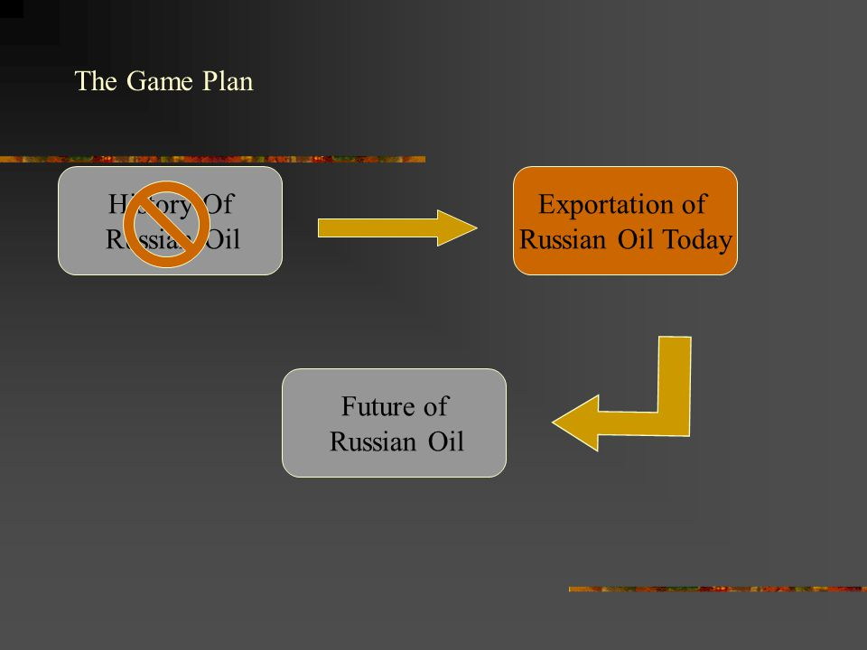 The Game Plan History Of Russian Oil Exportation of Russian Oil Today Future of Russian Oil
