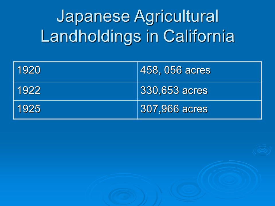 Japanese Agricultural Landholdings in California 1920 458, 056 acres 1922 330,653 acres 1925 307,966 acres