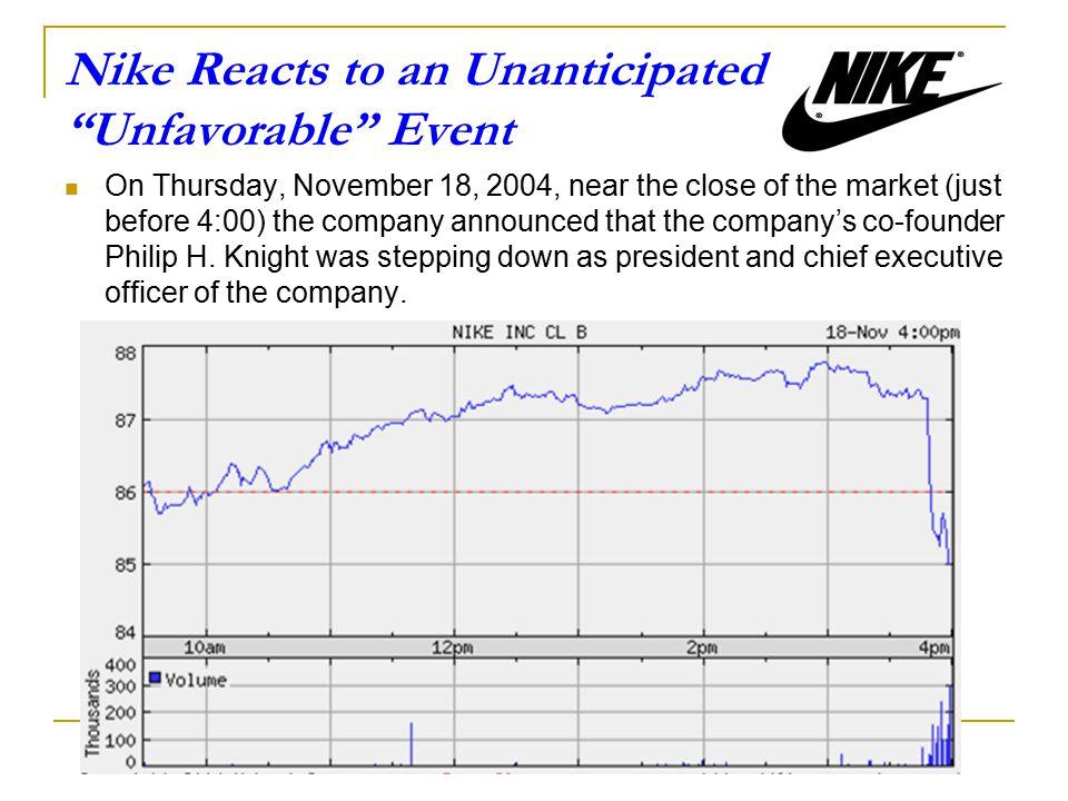 "Krispy Kreme: November 22, 2004; Reaction to Unanticipated ""Unfavorable"" Event"