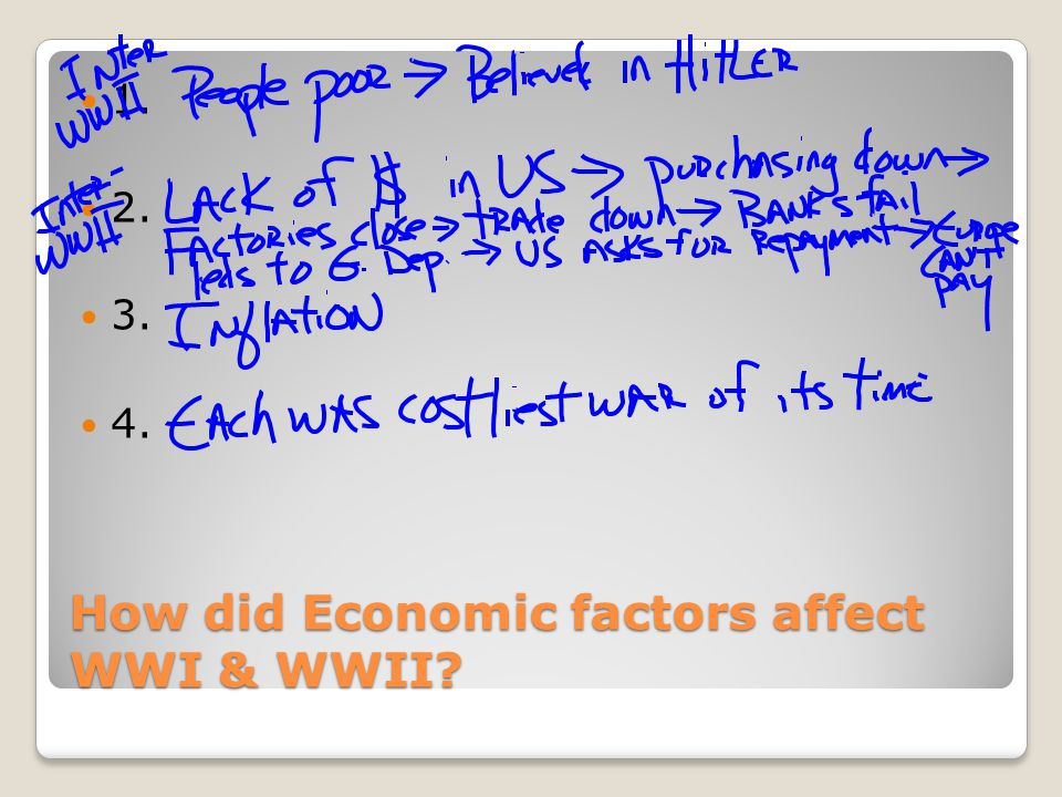 How did Social factors affect WWI & WWII? 1. 2. 3. 4. 5.