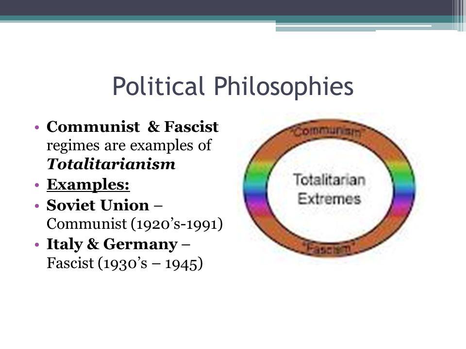 Political Philosophies 3.